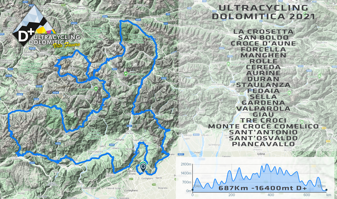 ULTRACYCLING DOLOMITICA 2021