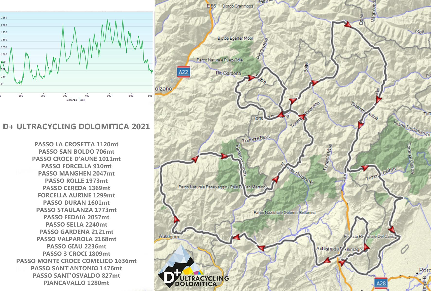 percorso Dolomitica 2021