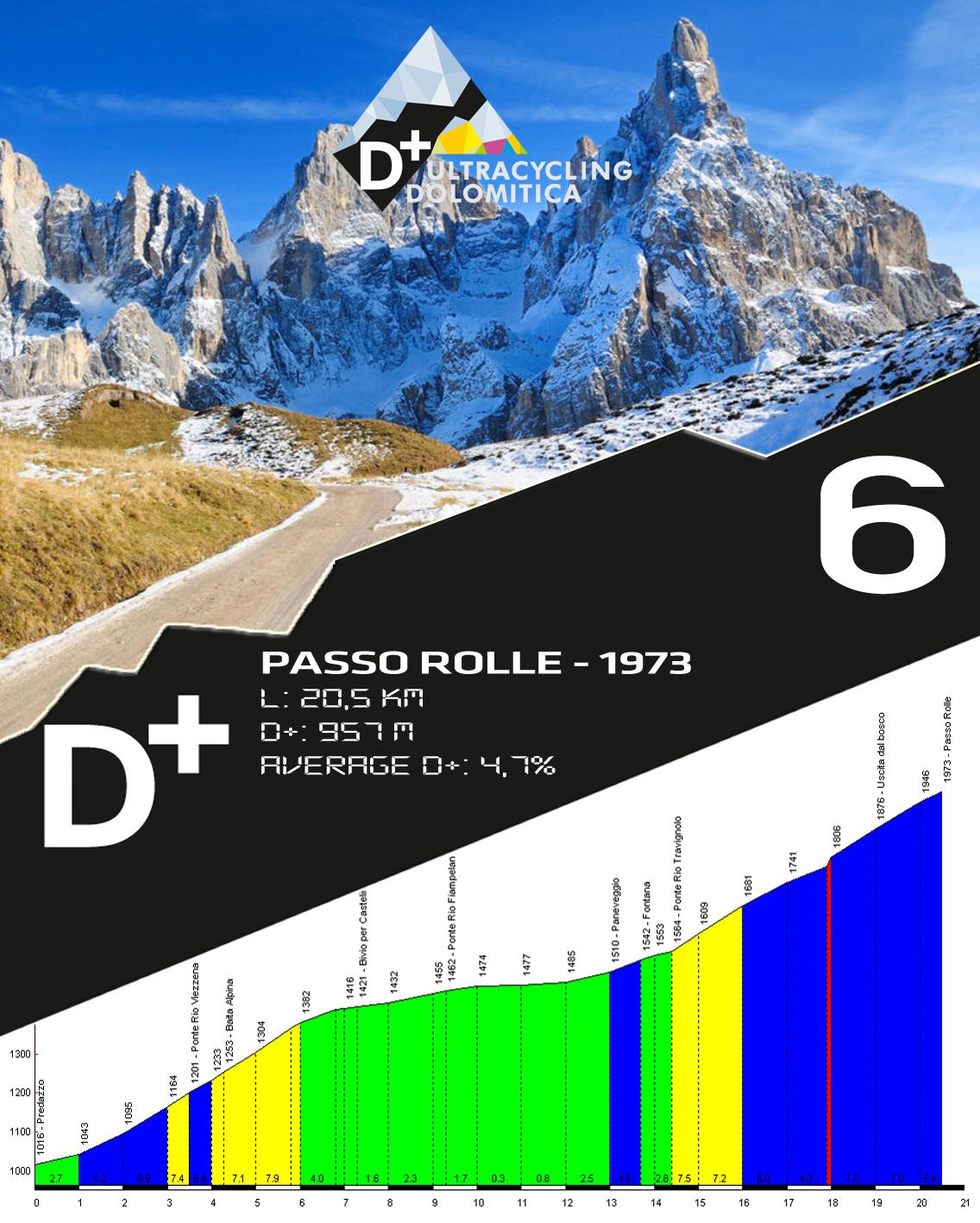 PASSO ROLLE DOLOMITICA
