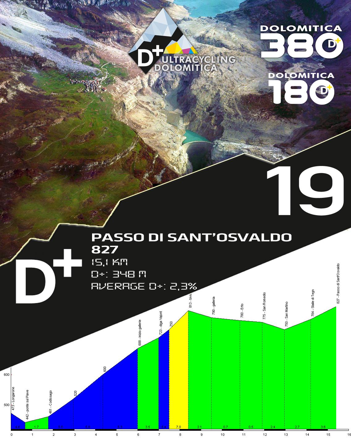 PASSO SANT'OSVALDO D+